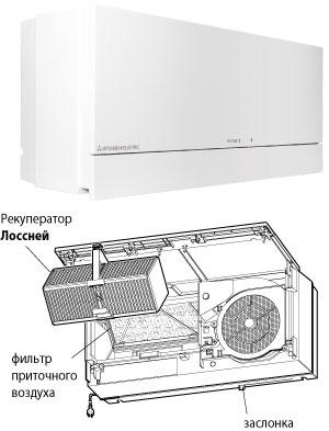 Модель: vl-100-eu5-e